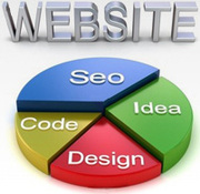 Cost Effective Web Site Design Service in UK